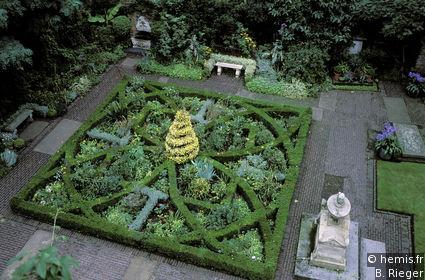 Museum of Garden History